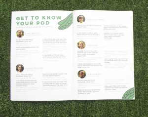 "Title is ""Know your Pod"" it has peas in the corners and five different people give a bit of a background about themselves. They all work at BP."